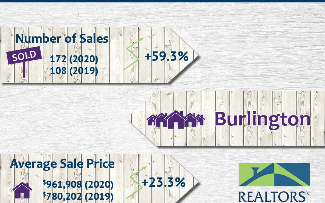 December 2020 Real Estate By the Numbers